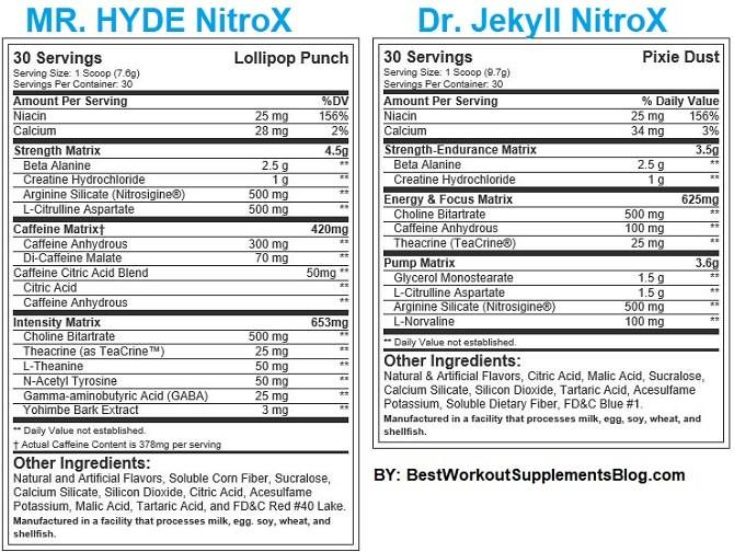 Mr. Hyde vs Dr. Jekyll
