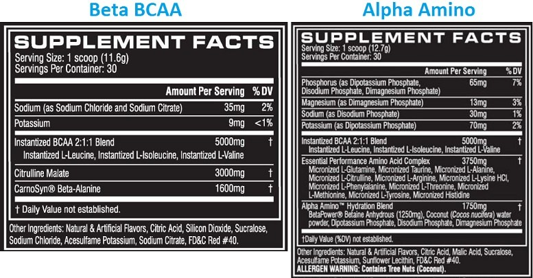 Cellucor Beta BCAA and Alpha Amino