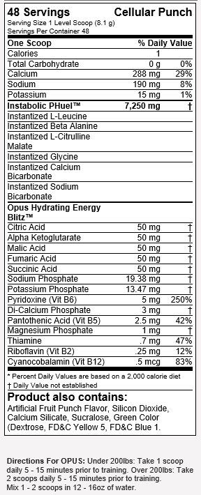 Magnum Opus Supplement Ingredients