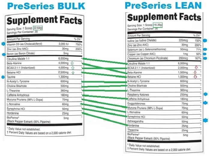preseries comparison bulk vs lean vs stim free