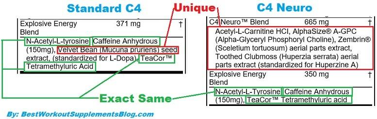 C4 Stimulant vs C4 Neuro