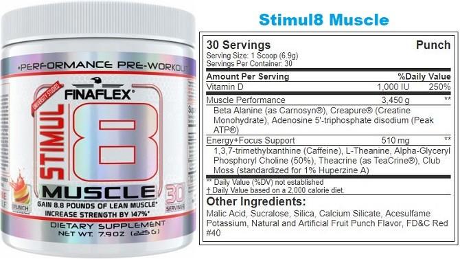 Finaflex Stimul8 Muscle Review