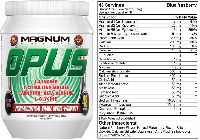 magnum opus pre workout review