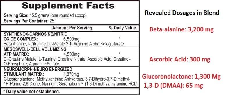 Mesomorph ingredients
