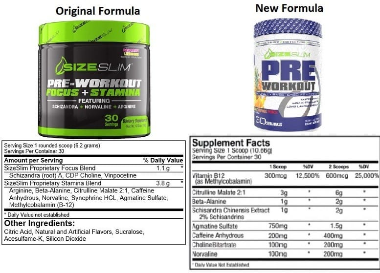 New vs old Size Slim Pre Workout