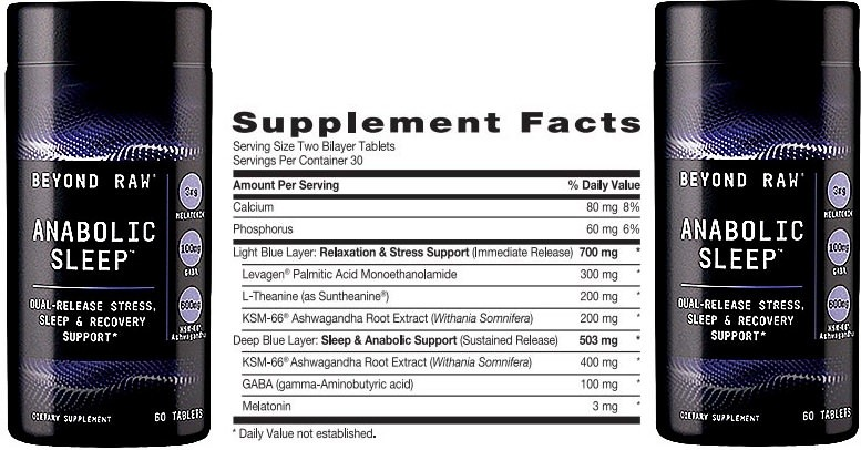 Ingredients in Anabolic Sleep
