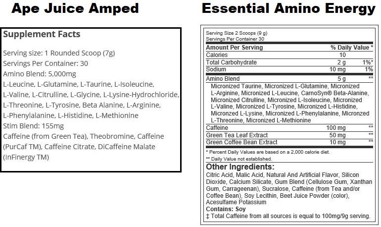 Ape Juice Ingredients