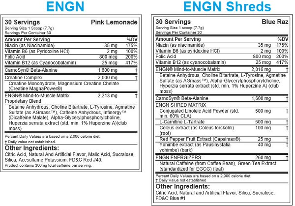 Ingredients compared